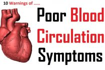 Warning Signs of Poor Blood circulation