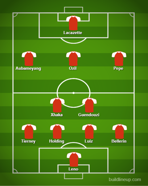 Predicted Arsenal line up today