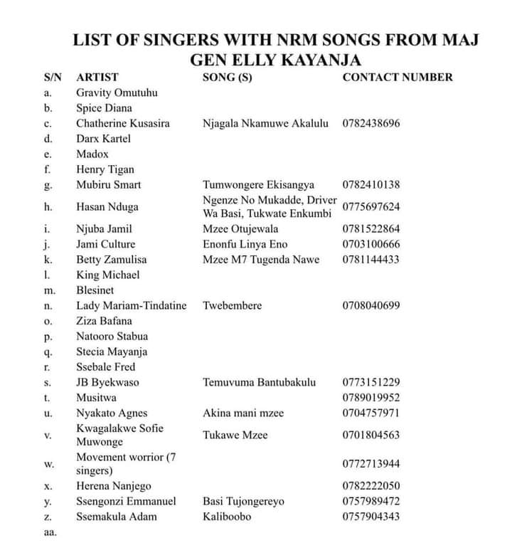 Here is the List of the Ugandan artists that have songs with the NRM party.