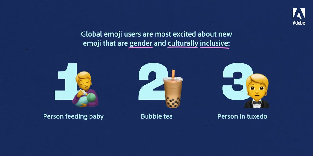 The World demands more social emoji diversity, new Adobe study reveals